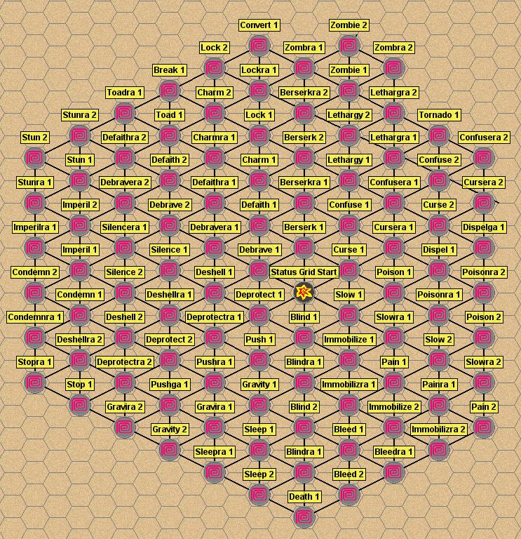 Seed_Gambler_Status_Class_Grid.png