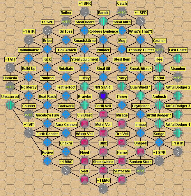 Seed_Ninja_Class_Grid.png