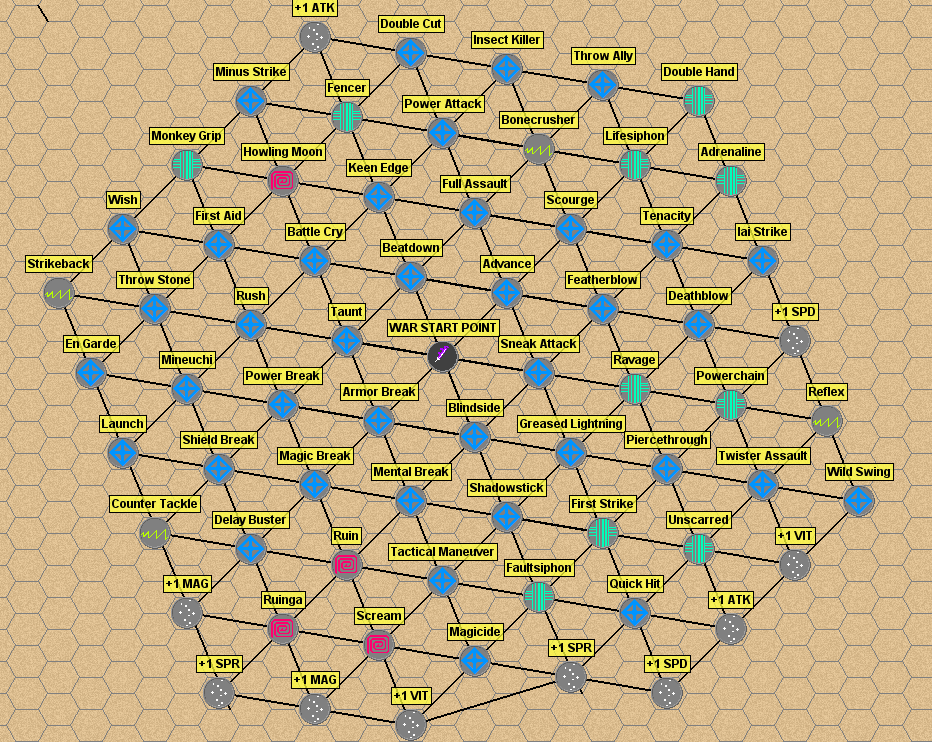 Seed_Warrior_Class_Grid.png
